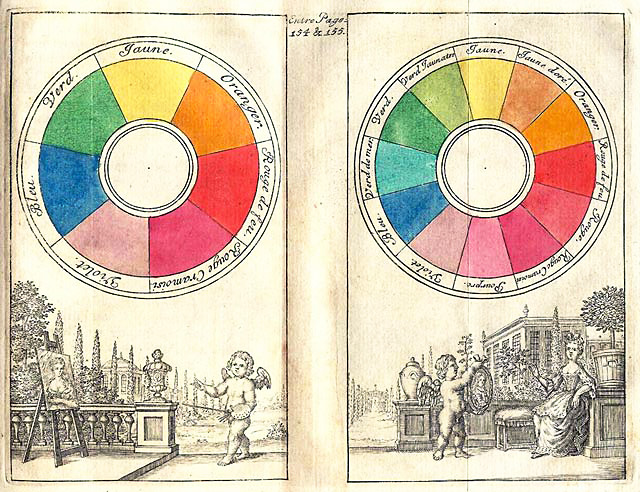 colors and theories in marketing